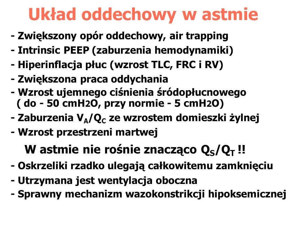 Układ oddechowy w astmie - Zwiększony opór oddechowy, air trapping - Intrinsic PEEP (zaburzenia hemodynamiki) - Hiperinflacja płuc (wzrost TLC, FRC i