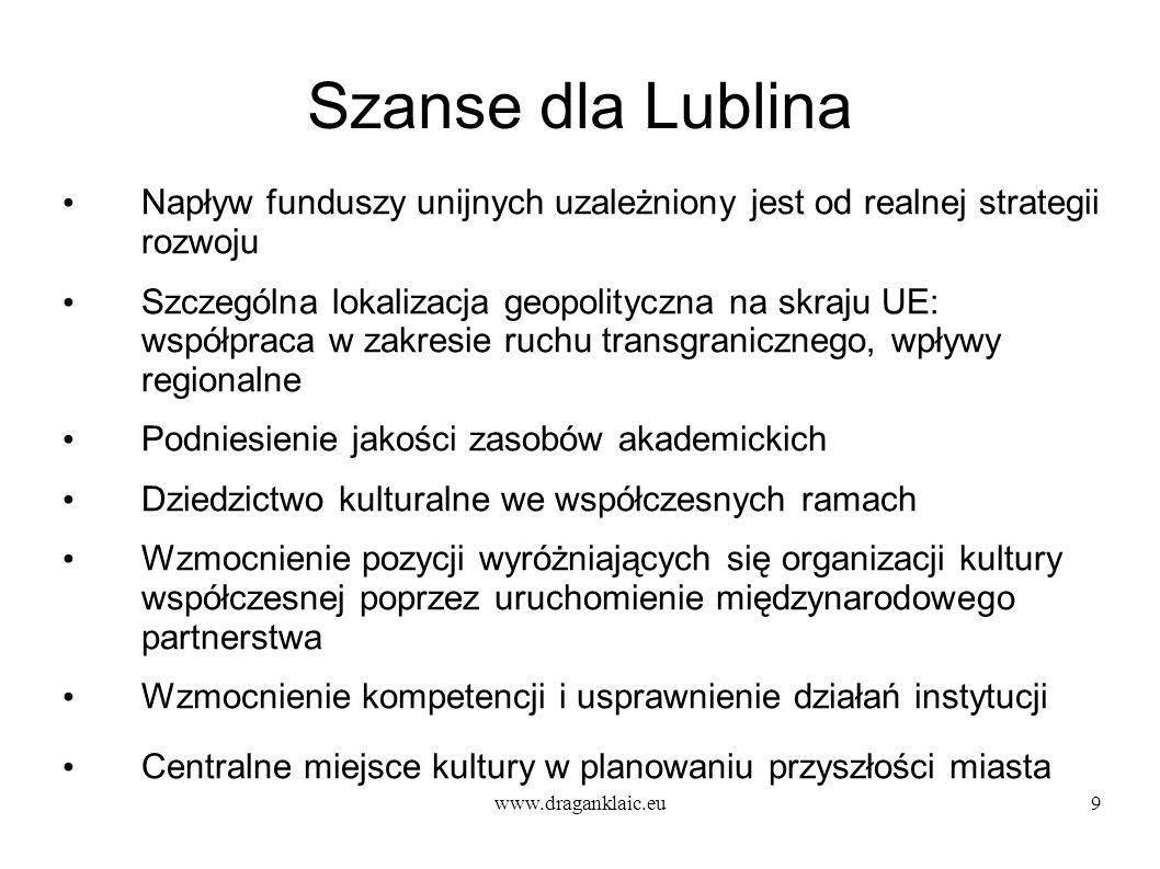 www.draganklaic.eu9 Szanse dla Lublina Napływ funduszy unijnych uzależniony jest od realnej strategii rozwoju Szczególna lokalizacja geopolityczna na