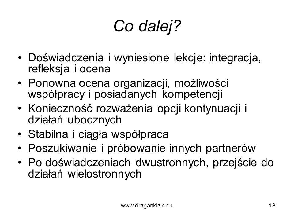 www.draganklaic.eu18 Co dalej? Doświadczenia i wyniesione lekcje: integracja, refleksja i ocena Ponowna ocena organizacji, możliwości współpracy i pos