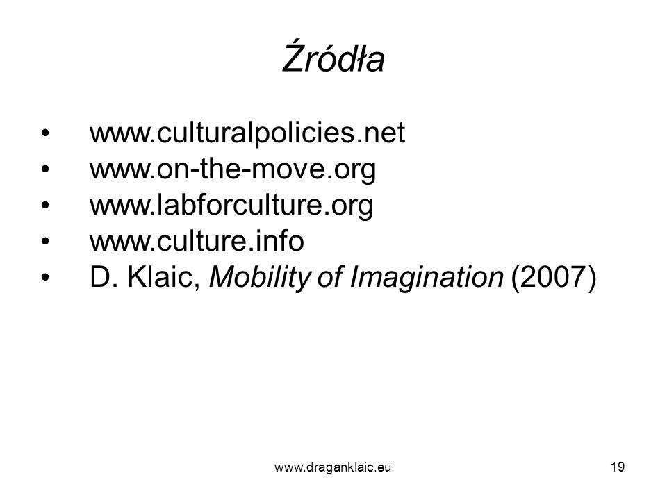 www.draganklaic.eu19 Źródła www.culturalpolicies.net www.on-the-move.org www.labforculture.org www.culture.info D. Klaic, Mobility of Imagination (200