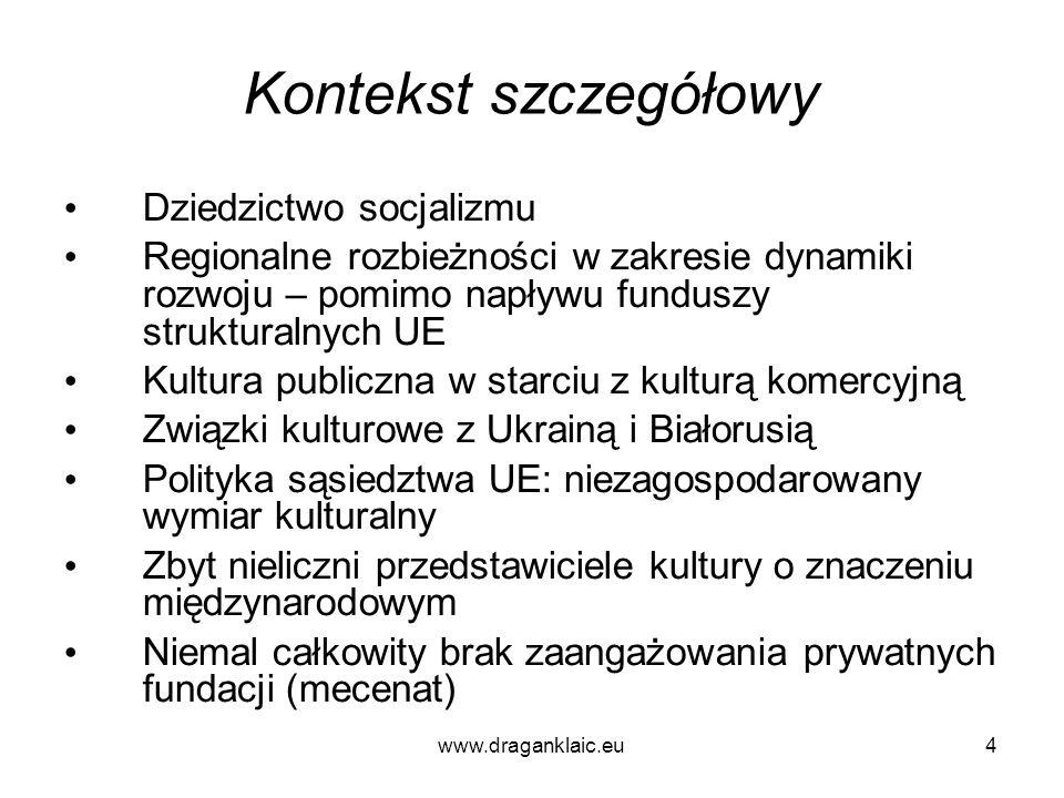 www.draganklaic.eu4 Kontekst szczegółowy Dziedzictwo socjalizmu Regionalne rozbieżności w zakresie dynamiki rozwoju – pomimo napływu funduszy struktur