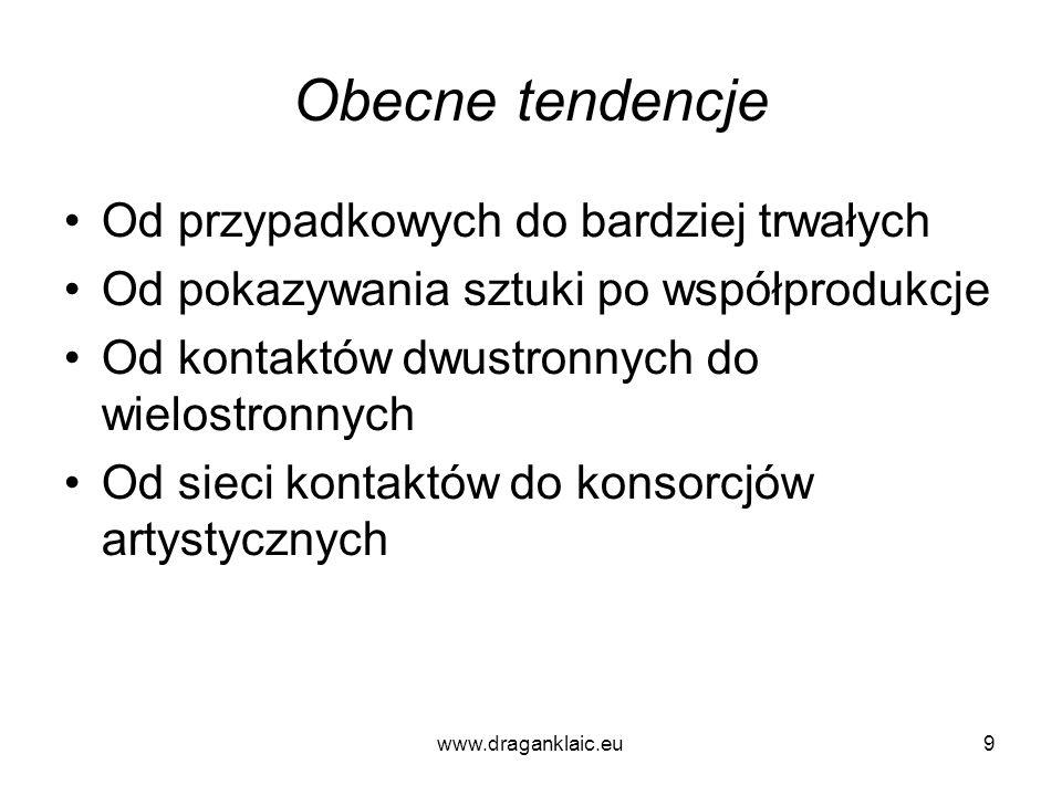 www.draganklaic.eu9 Obecne tendencje Od przypadkowych do bardziej trwałych Od pokazywania sztuki po współprodukcje Od kontaktów dwustronnych do wielos