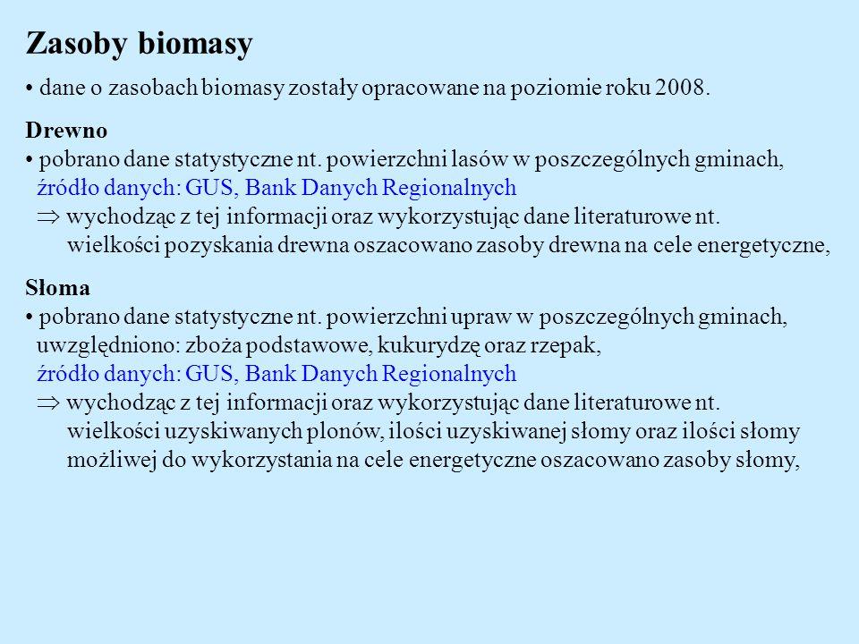 Zasoby biomasy dane o zasobach biomasy zostały opracowane na poziomie roku 2008. Drewno pobrano dane statystyczne nt. powierzchni lasów w poszczególny