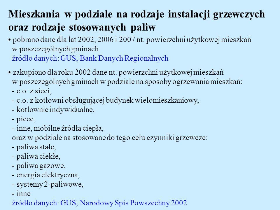 Mieszkania w podziale na rodzaje instalacji grzewczych oraz rodzaje stosowanych paliw pobrano dane dla lat 2002, 2006 i 2007 nt. powierzchni użytkowej