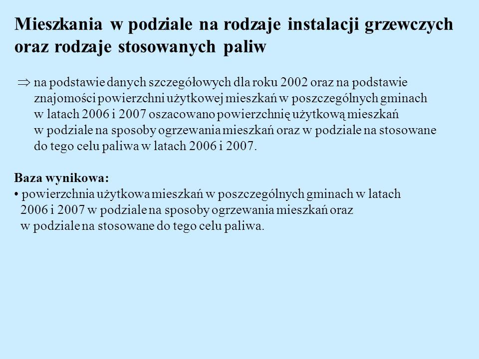 Mieszkania w podziale na rodzaje instalacji grzewczych oraz rodzaje stosowanych paliw na podstawie danych szczegółowych dla roku 2002 oraz na podstawi