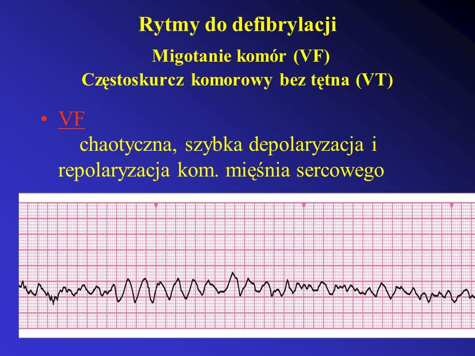 Rytmy do defibrylacji Migotanie komór (VF) Częstoskurcz komorowy bez tętna (VT) VF chaotyczna, szybka depolaryzacja i repolaryzacja kom. mięśnia serco