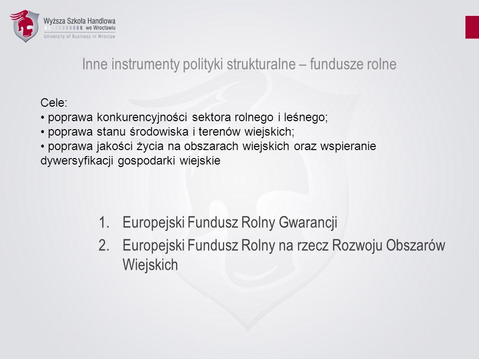 Inne instrumenty polityki strukturalne – fundusze rolne Cele: poprawa konkurencyjności sektora rolnego i leśnego; poprawa stanu środowiska i terenów w