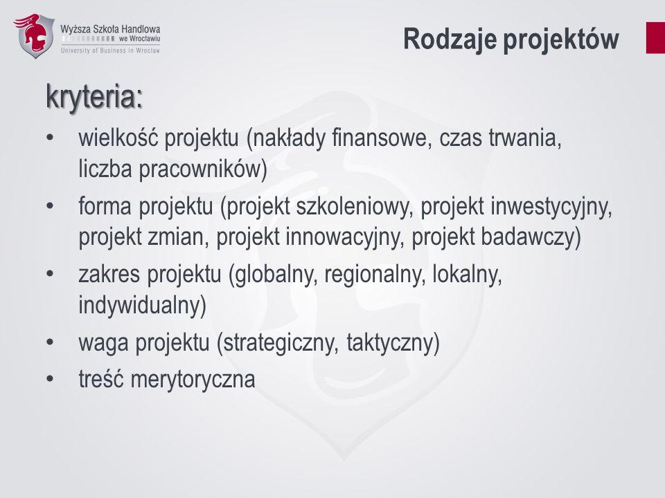 Rodzaje projektów kryteria: wielkość projektu (nakłady finansowe, czas trwania, liczba pracowników) forma projektu (projekt szkoleniowy, projekt inwes
