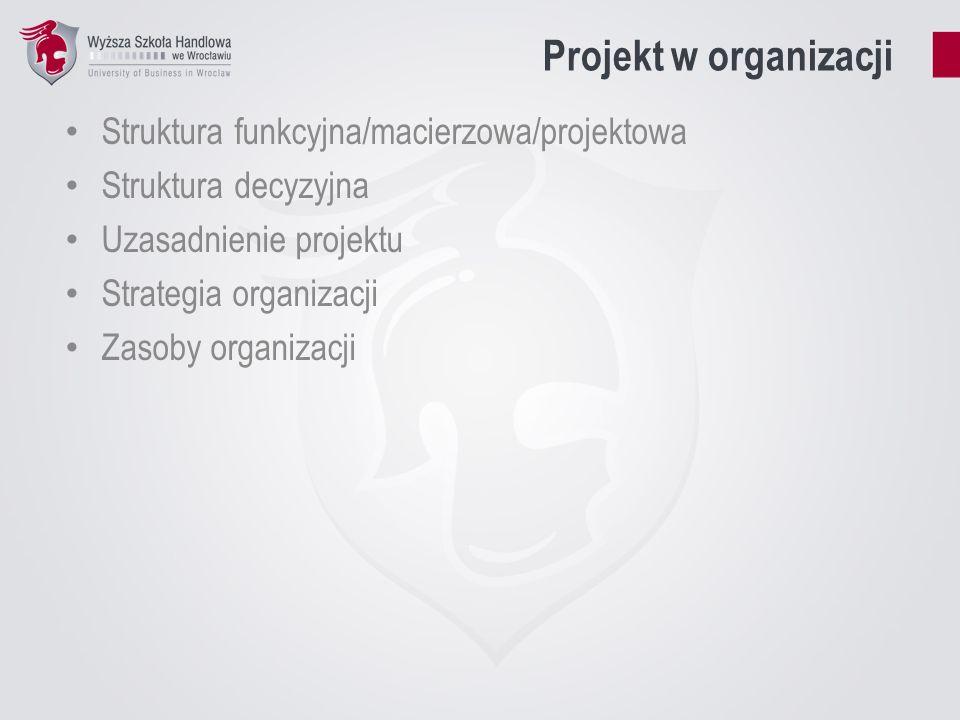 Projekt w organizacji Struktura funkcyjna/macierzowa/projektowa Struktura decyzyjna Uzasadnienie projektu Strategia organizacji Zasoby organizacji