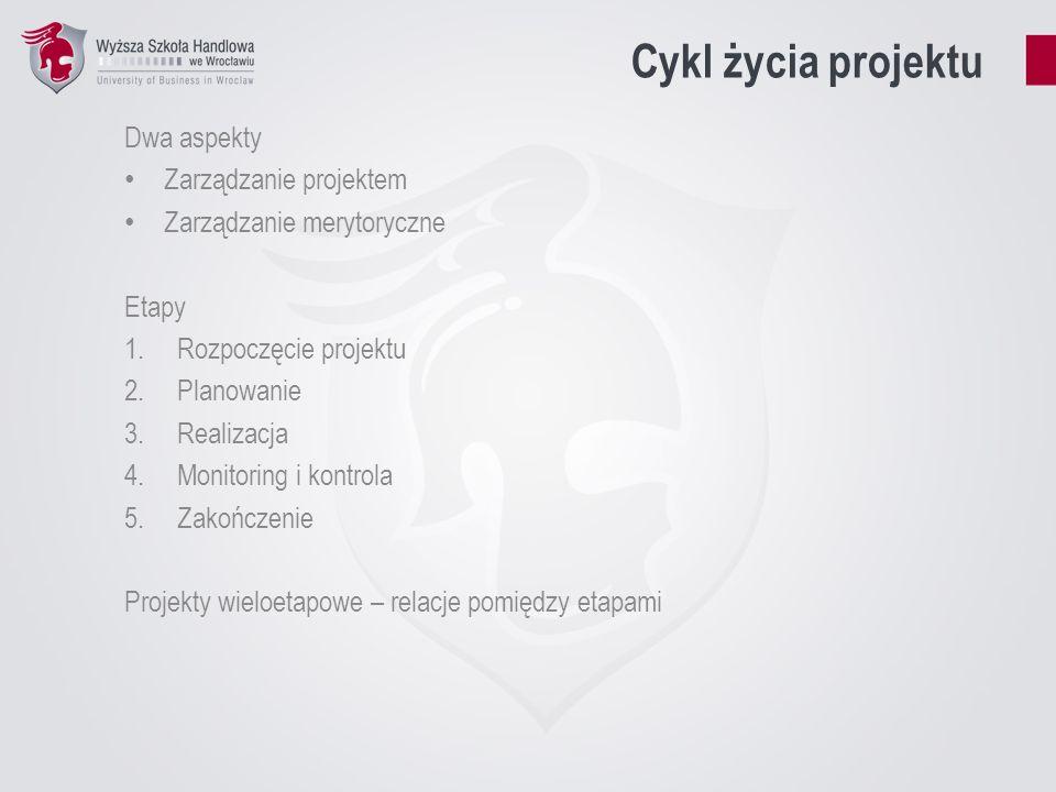 Cykl życia projektu Dwa aspekty Zarządzanie projektem Zarządzanie merytoryczne Etapy 1.Rozpoczęcie projektu 2.Planowanie 3.Realizacja 4.Monitoring i k