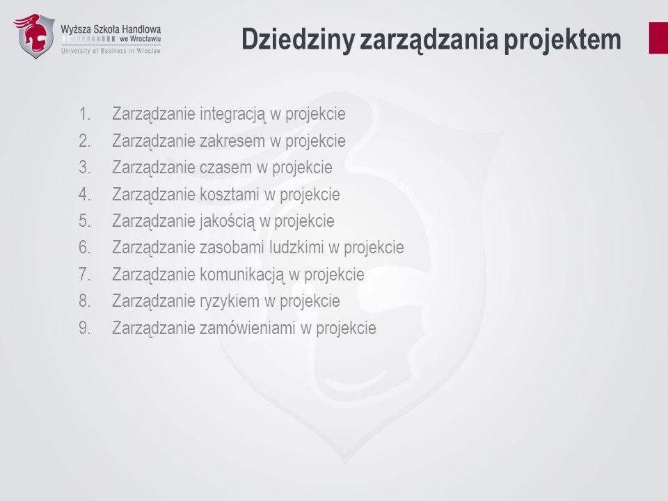 Dziedziny zarządzania projektem 1.Zarządzanie integracją w projekcie 2.Zarządzanie zakresem w projekcie 3.Zarządzanie czasem w projekcie 4.Zarządzanie
