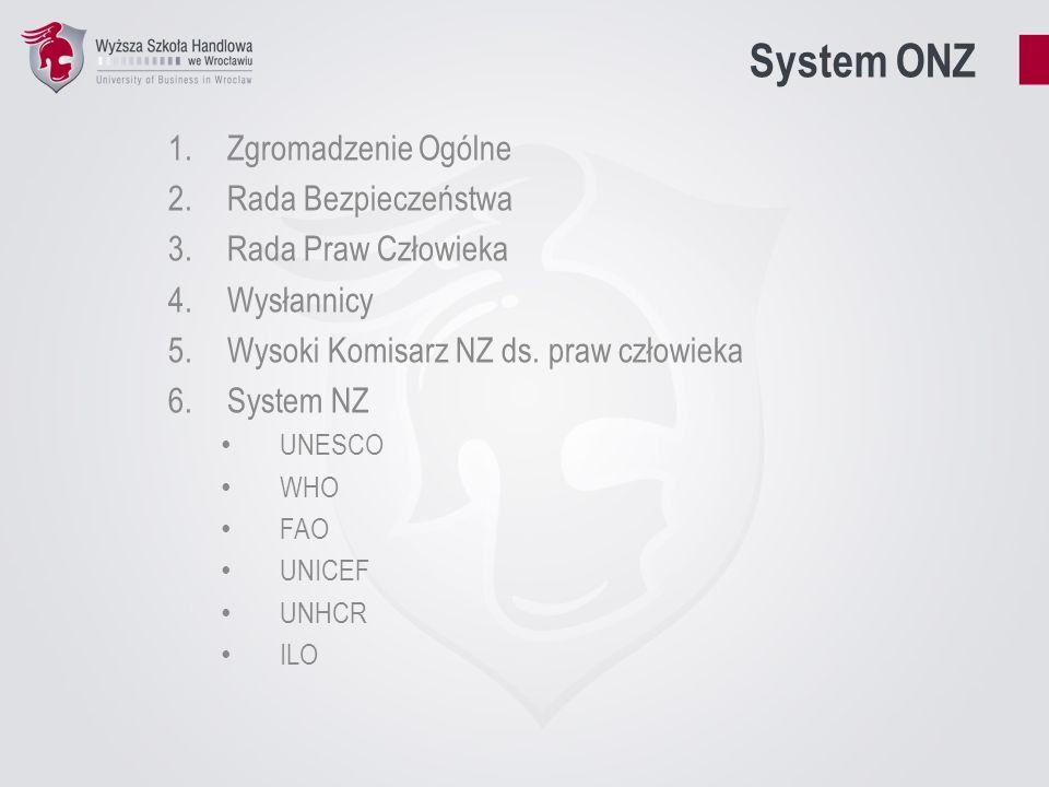 System ONZ 1.Zgromadzenie Ogólne 2.Rada Bezpieczeństwa 3.Rada Praw Człowieka 4.Wysłannicy 5.Wysoki Komisarz NZ ds. praw człowieka 6.System NZ UNESCO W