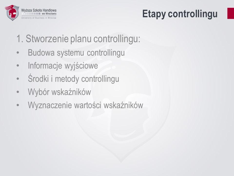 Etapy controllingu 1.