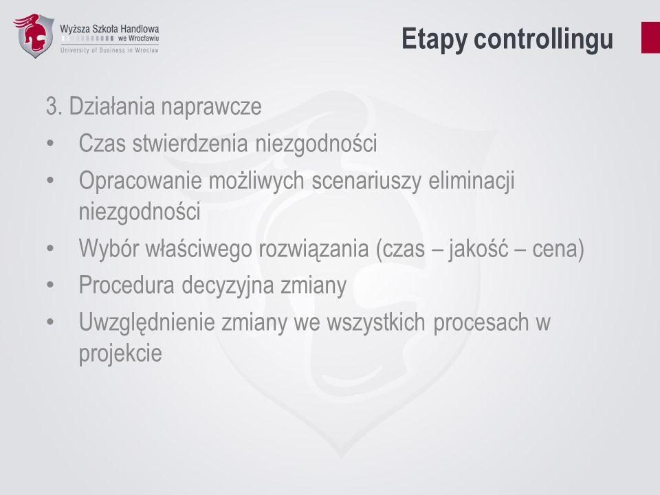 Etapy controllingu 3.