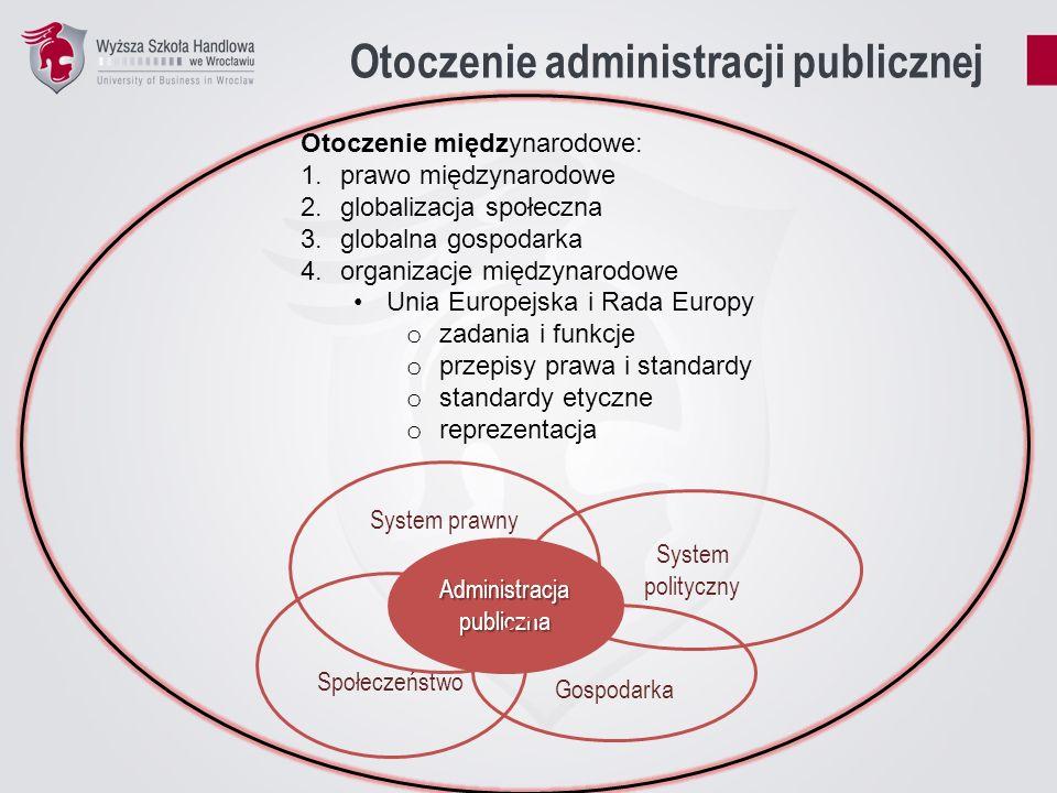 Społeczeństwo System polityczny Otoczenie administracji publicznej System prawny Administracja publiczna Gospodarka Otoczenie międzynarodowe: 1.prawo