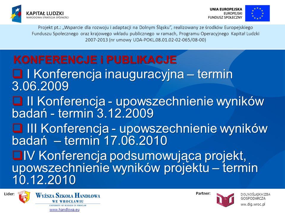 Projekt pt.: Wsparcie dla rozwoju i adaptacji na Dolnym Śląsku, realizowany ze środków Europejskiego Funduszu Społecznego oraz krajowego wkładu publicznego w ramach, Programu Operacyjnego Kapitał Ludzki 2007-2013 (nr umowy UDA-POKL.08.01.02-02-065/08-00) KONFERENCJE i PUBLIKACJE I Konferencja inauguracyjna – termin 3.06.2009 I Konferencja inauguracyjna – termin 3.06.2009 II Konferencja - upowszechnienie wyników badań - termin 3.12.2009 II Konferencja - upowszechnienie wyników badań - termin 3.12.2009 III Konferencja - upowszechnienie wyników badań – termin 17.06.2010 III Konferencja - upowszechnienie wyników badań – termin 17.06.2010 IV Konferencja podsumowująca projekt, upowszechnienie wyników projektu – termin 10.12.2010 IV Konferencja podsumowująca projekt, upowszechnienie wyników projektu – termin 10.12.2010 Lider: DOLNOŚLĄSKA IZBA GOSPODARCZA ww.dig.wroc.pl www.handlowa.eu Partner: