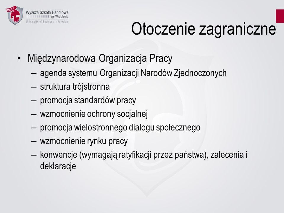 Otoczenie zagraniczne Międzynarodowa Organizacja Pracy – agenda systemu Organizacji Narodów Zjednoczonych – struktura trójstronna – promocja standardó