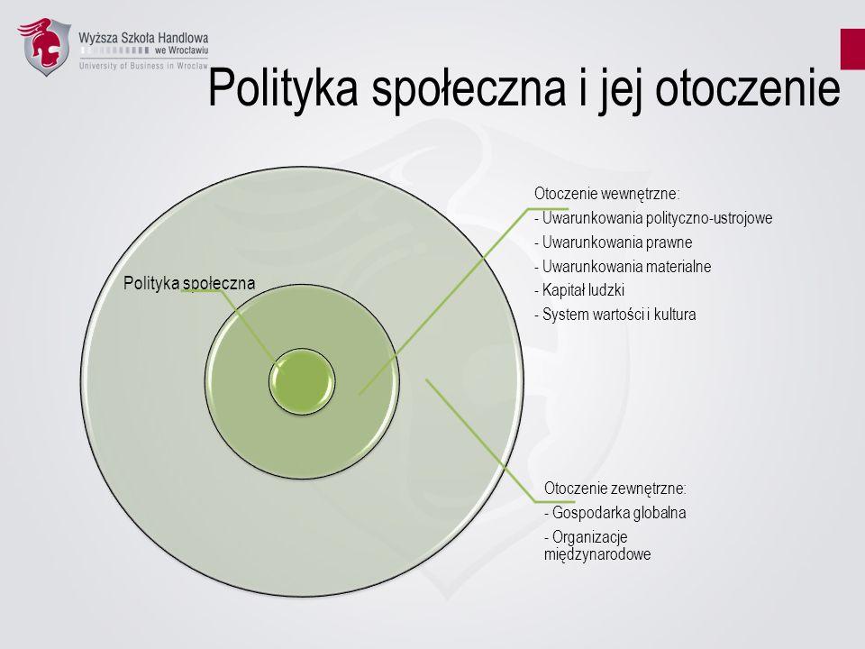 Otoczenie wewnątrzpaństwowe Uwarunkowania polityczno-ustrojowe Stopień centralizacji/decentralizacji państwa (samorządność) Stan instytucji oraz jakość polityki (kompetencje i podstawy decydentów) Rola polityki społecznej w strategii państwa (relacje z polityką gospodarczą) Doktryna polityki społecznej (społeczna gospodarka rynkowa) Jakość refleksji naukowej