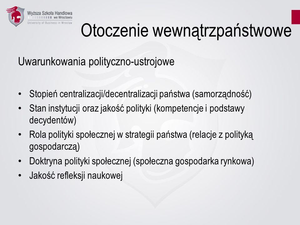 Otoczenie wewnątrzpaństwowe Uwarunkowania polityczno-ustrojowe Stopień centralizacji/decentralizacji państwa (samorządność) Stan instytucji oraz jakoś