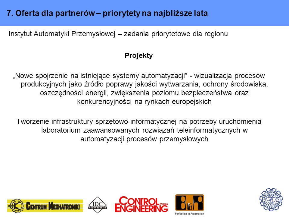 7. Oferta dla partnerów – priorytety na najbliższe lata Instytut Automatyki Przemysłowej – zadania priorytetowe dla regionu Projekty Nowe spojrzenie n