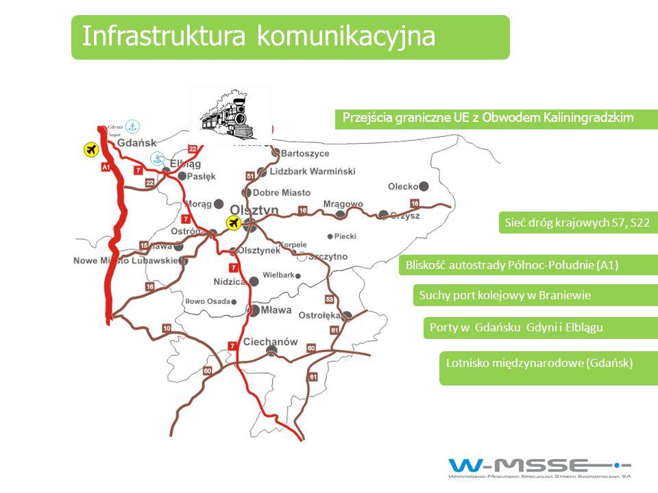 Infrastruktura komunikacyjna Przejścia graniczne UE z Obwodem Kaliningradzkim Bliskość autostrady Północ-Południe (A1) Sieć dróg krajowych S7, S22Port