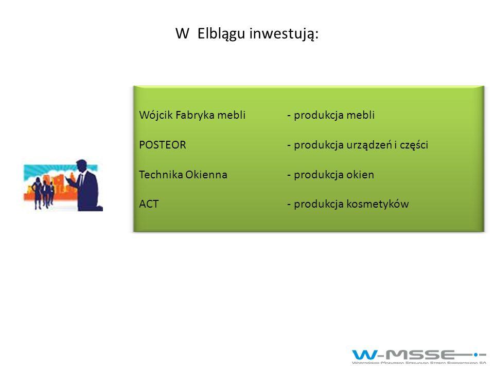 W Elblągu inwestują: Wójcik Fabryka mebli- produkcja mebli POSTEOR- produkcja urządzeń i części Technika Okienna- produkcja okien ACT- produkcja kosme