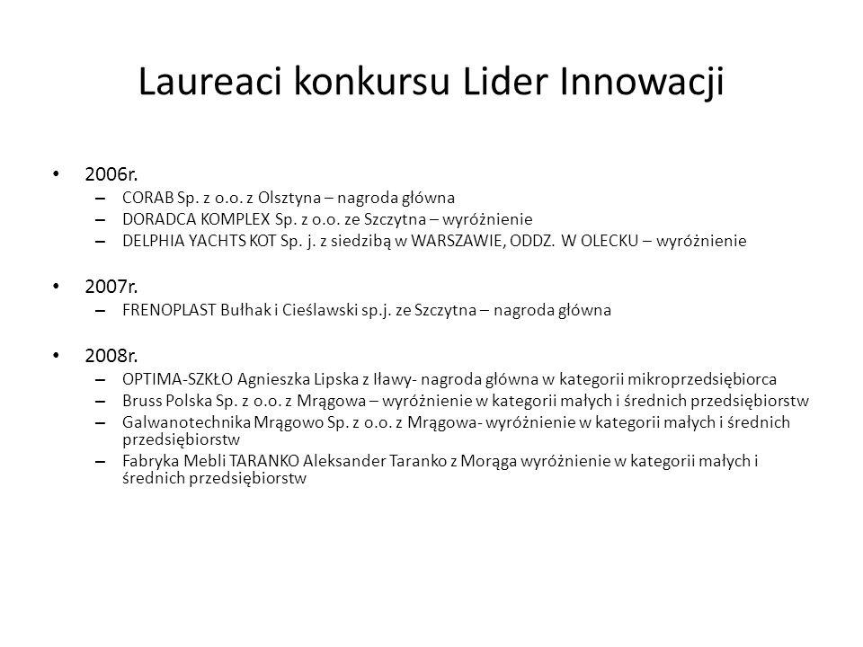 Laureaci konkursu Lider Innowacji 2006r. – CORAB Sp. z o.o. z Olsztyna – nagroda główna – DORADCA KOMPLEX Sp. z o.o. ze Szczytna – wyróżnienie – DELPH