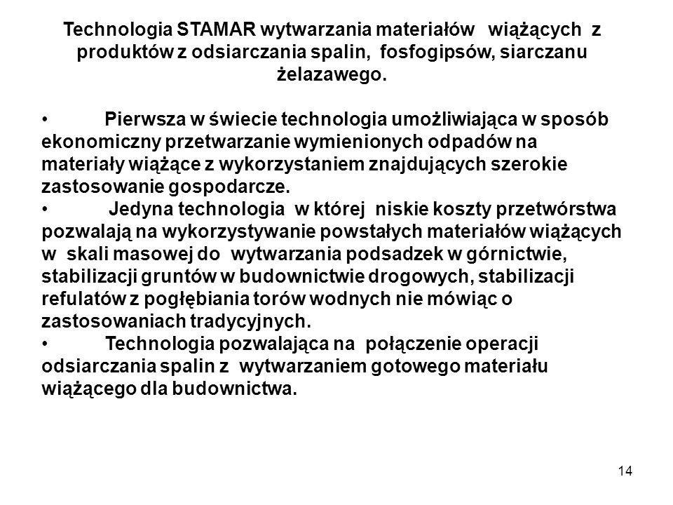 14 Technologia STAMAR wytwarzania materiałów wiążących z produktów z odsiarczania spalin, fosfogipsów, siarczanu żelazawego. Pierwsza w świecie techno