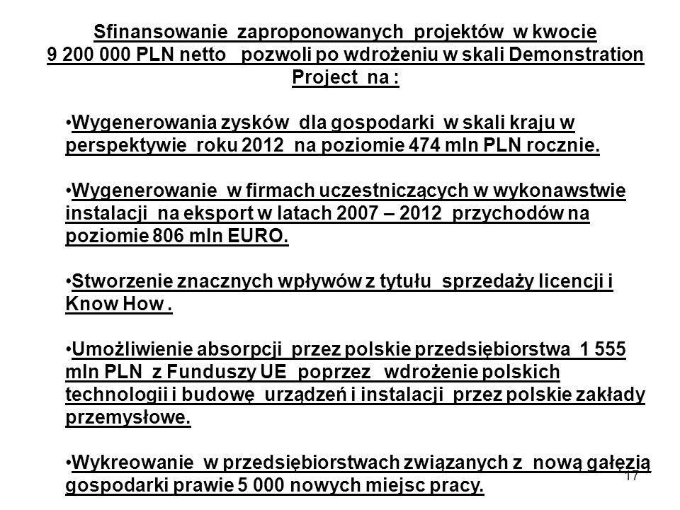 17 Sfinansowanie zaproponowanych projektów w kwocie 9 200 000 PLN netto pozwoli po wdrożeniu w skali Demonstration Project na : Wygenerowania zysków d