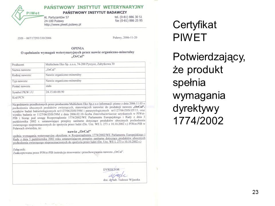 23 Certyfikat PIWET Potwierdzający, że produkt spełnia wymagania dyrektywy 1774/2002