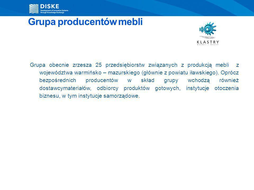 Grupa producentów mebli Grupa obecnie zrzesza 25 przedsiębiorstw związanych z produkcją mebli z województwa warmińsko – mazurskiego (głównie z powiatu