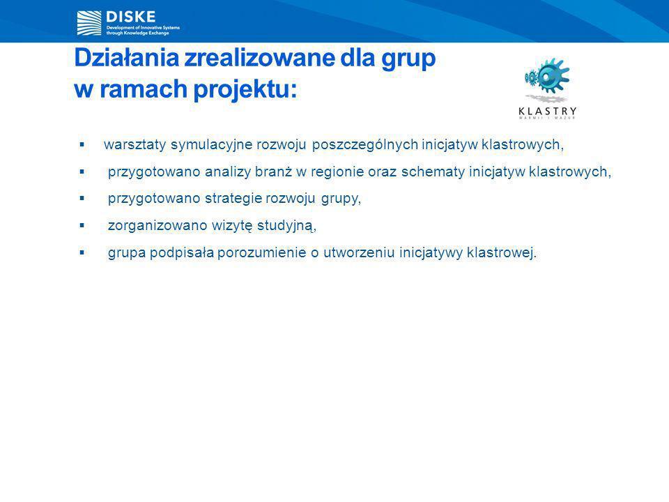 Działania zrealizowane dla grup w ramach projektu: warsztaty symulacyjne rozwoju poszczególnych inicjatyw klastrowych, przygotowano analizy branż w re