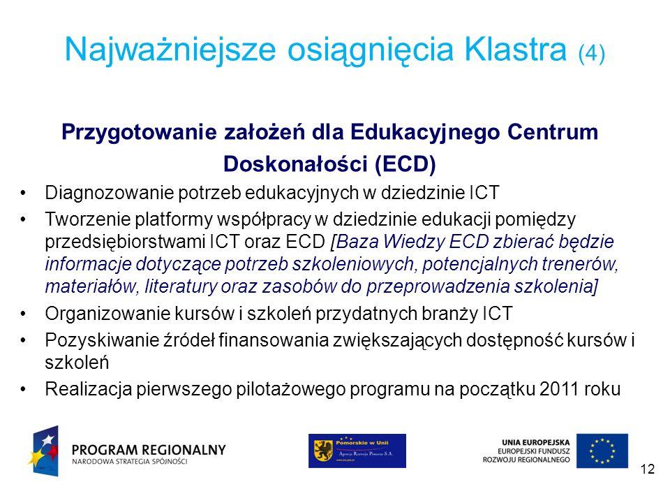 12 Najważniejsze osiągnięcia Klastra (4) Przygotowanie założeń dla Edukacyjnego Centrum Doskonałości (ECD) Diagnozowanie potrzeb edukacyjnych w dziedz