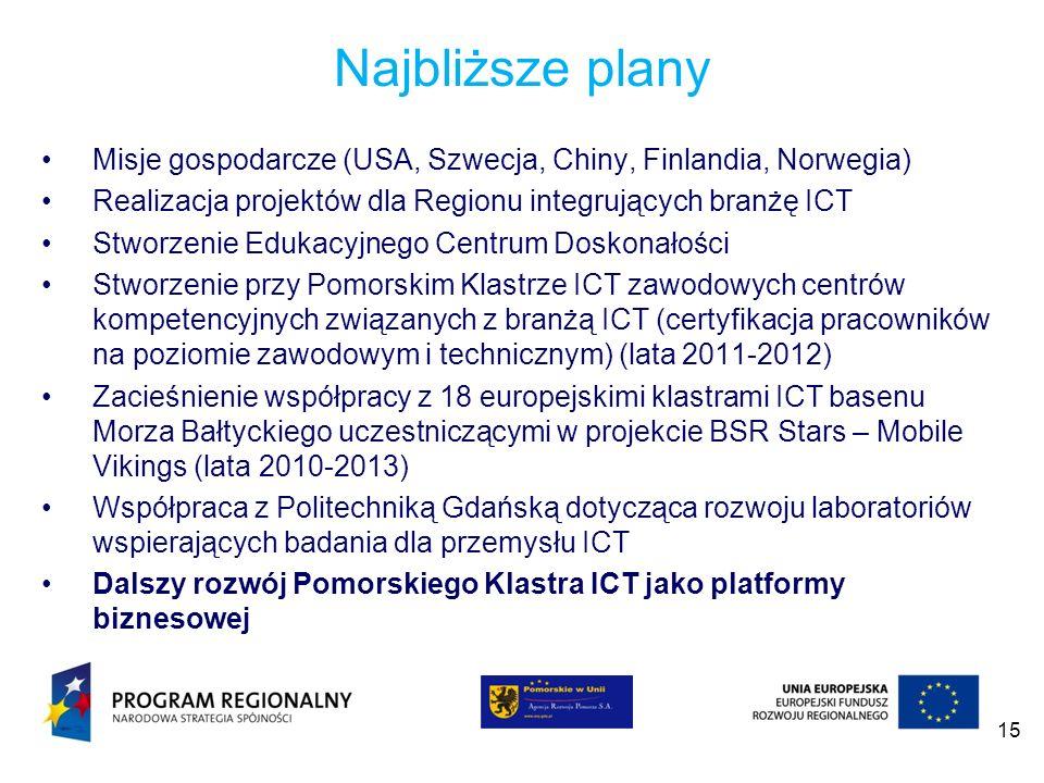 15 Najbliższe plany Misje gospodarcze (USA, Szwecja, Chiny, Finlandia, Norwegia) Realizacja projektów dla Regionu integrujących branżę ICT Stworzenie