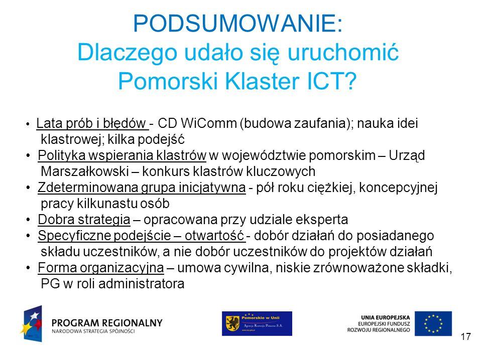 PODSUMOWANIE: Dlaczego udało się uruchomić Pomorski Klaster ICT? 17 Lata prób i błędów - CD WiComm (budowa zaufania); nauka idei klastrowej; kilka pod