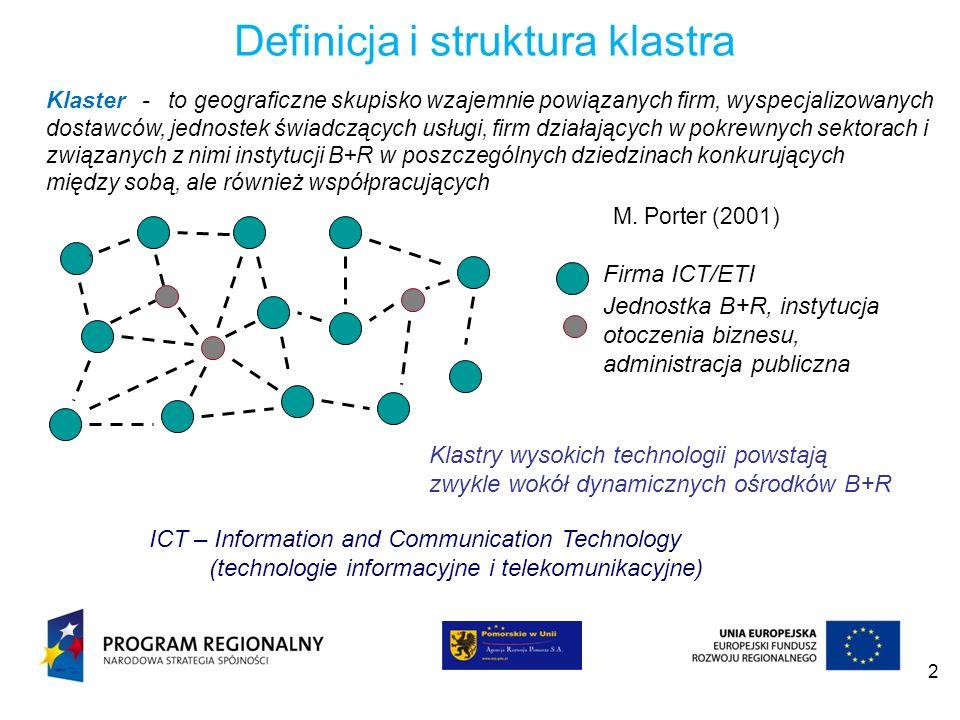 2 Definicja i struktura klastra Klaster - to geograficzne skupisko wzajemnie powiązanych firm, wyspecjalizowanych dostawców, jednostek świadczących us