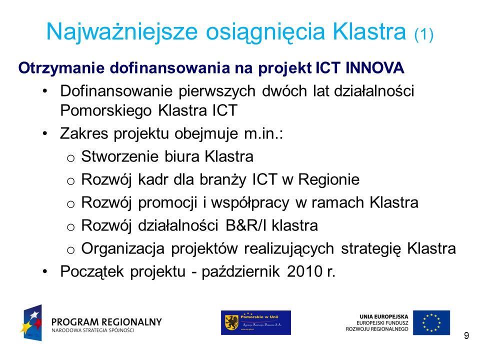 9 Najważniejsze osiągnięcia Klastra (1) Otrzymanie dofinansowania na projekt ICT INNOVA Dofinansowanie pierwszych dwóch lat działalności Pomorskiego K