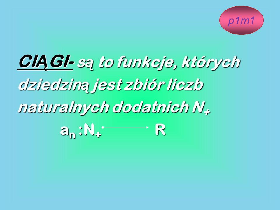 CIĄGI- są to funkcje, których dziedziną jest zbiór liczb naturalnych dodatnich N+ an :N+ R