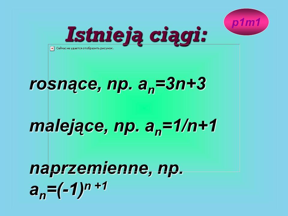 Istnieją ciągi: rosnące, np. a n =3n+3 malejące, np. a n =1/n+1 naprzemienne, np. a n =(-1) n +1 p1m1