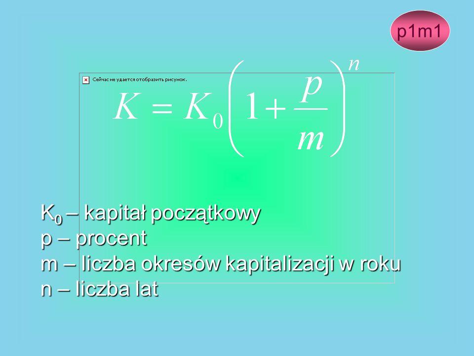 K 0 – kapitał początkowy p – procent m – liczba okresów kapitalizacji w roku n – liczba lat p1m1