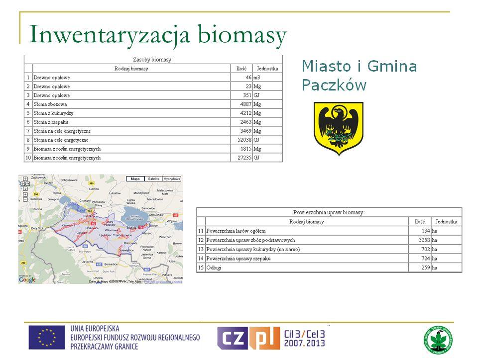 Inwentaryzacja biomasy