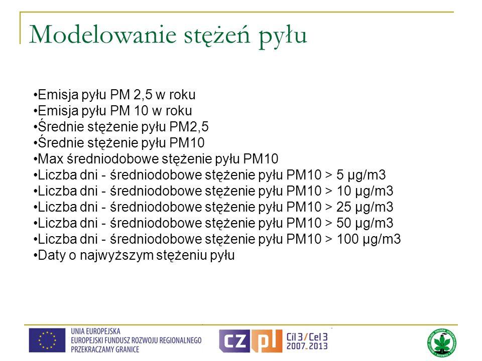 Modelowanie stężeń pyłu Emisja pyłu PM 2,5 w roku Emisja pyłu PM 10 w roku Średnie stężenie pyłu PM2,5 Średnie stężenie pyłu PM10 Max średniodobowe st
