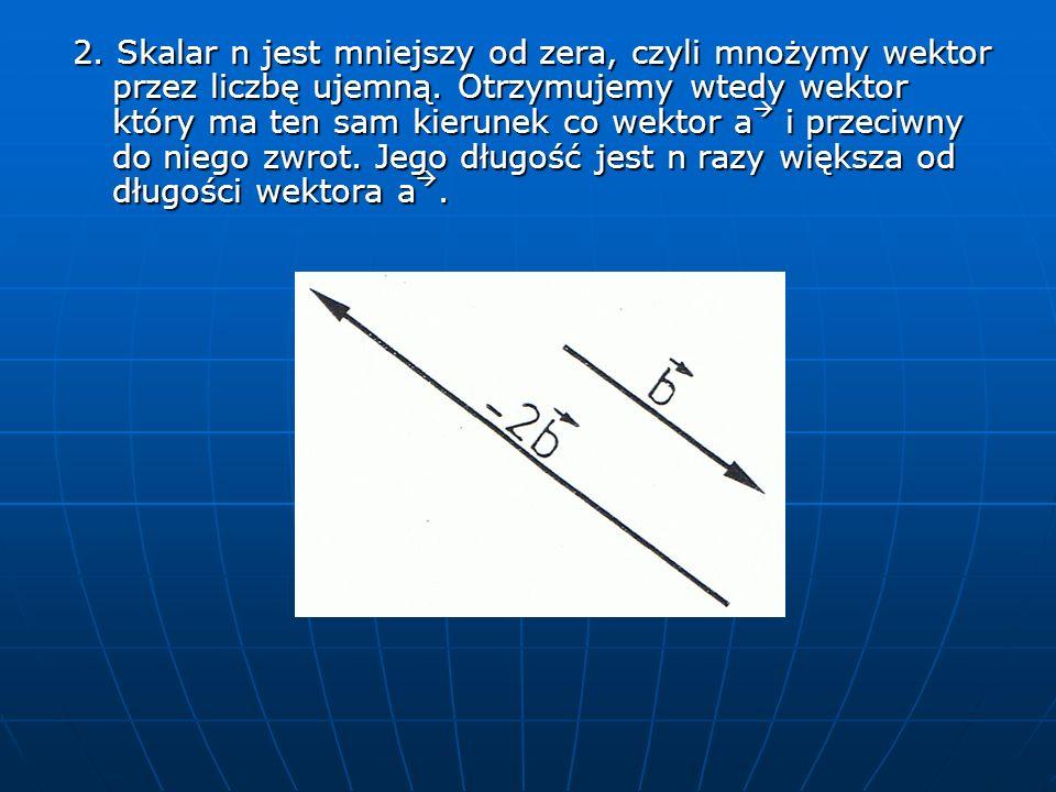 2. Skalar n jest mniejszy od zera, czyli mnożymy wektor przez liczbę ujemną. Otrzymujemy wtedy wektor który ma ten sam kierunek co wektor a i przeciwn