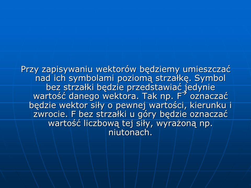 Plan prezentacji: Iwona Marzec, Paulina Twardowska Wykonanie: Wojtek Sawicki