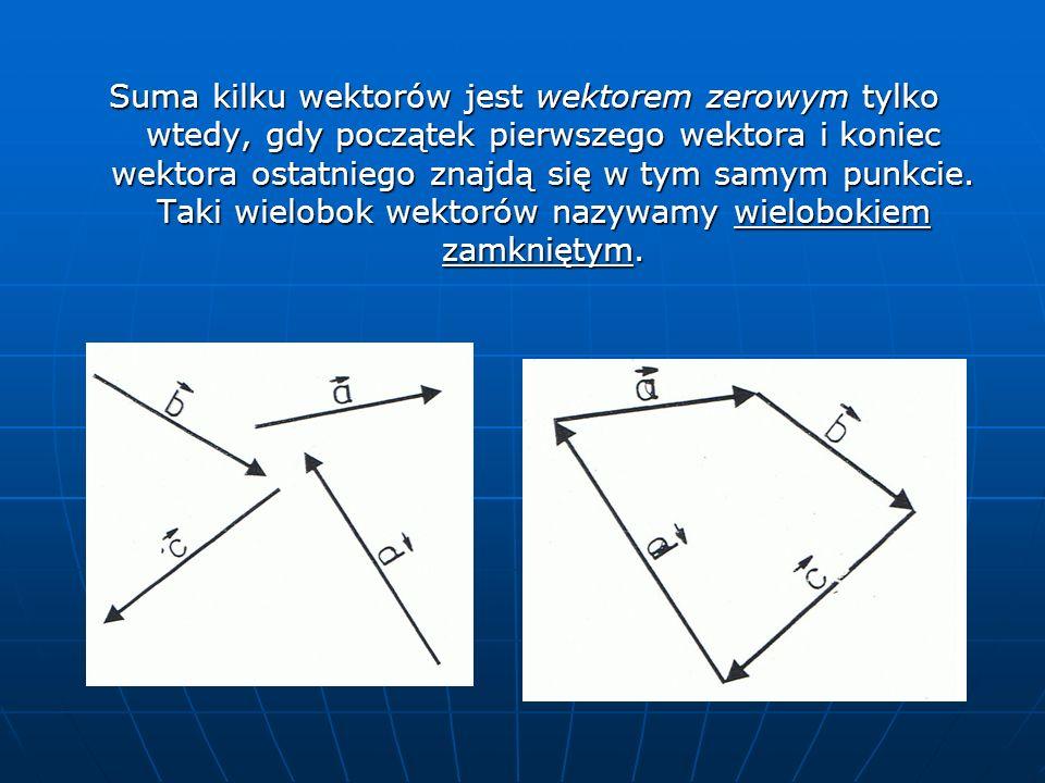 Suma kilku wektorów jest wektorem zerowym tylko wtedy, gdy początek pierwszego wektora i koniec wektora ostatniego znajdą się w tym samym punkcie. Tak