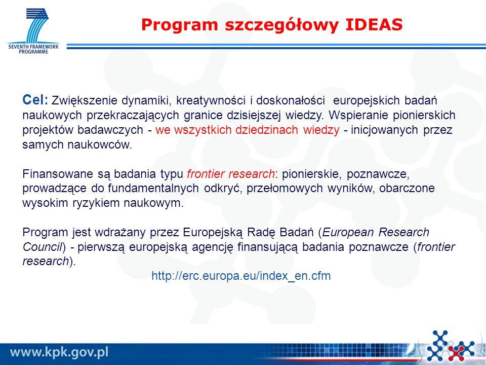 Cel: Zwiększenie dynamiki, kreatywności i doskonałości europejskich badań naukowych przekraczających granice dzisiejszej wiedzy. Wspieranie pionierski