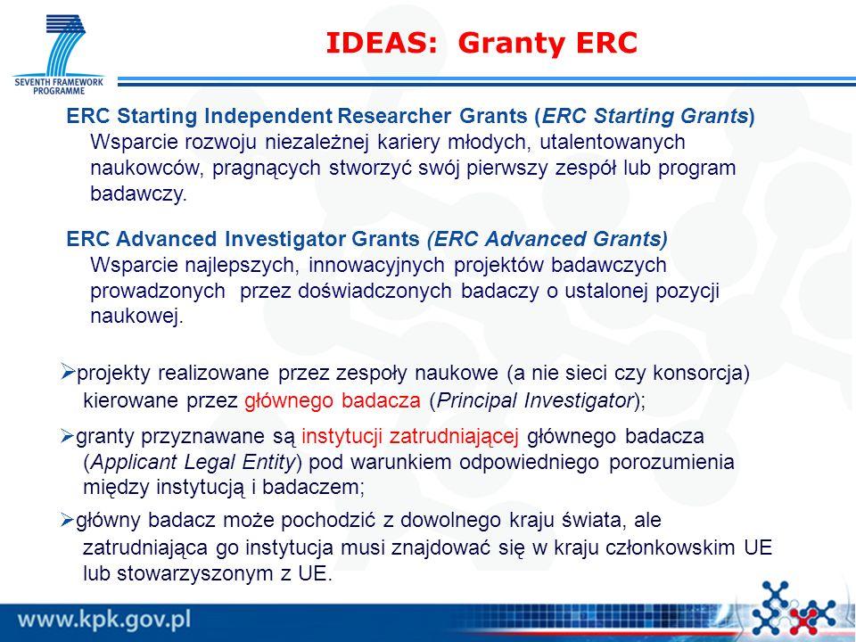 IDEAS: Granty ERC projekty realizowane przez zespoły naukowe (a nie sieci czy konsorcja) kierowane przez głównego badacza (Principal Investigator); granty przyznawane są instytucji zatrudniającej głównego badacza (Applicant Legal Entity) pod warunkiem odpowiedniego porozumienia między instytucją i badaczem; główny badacz może pochodzić z dowolnego kraju świata, ale zatrudniająca go instytucja musi znajdować się w kraju członkowskim UE lub stowarzyszonym z UE.