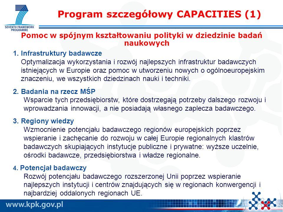 Program szczegółowy CAPACITIES (1) Pomoc w spójnym kształtowaniu polityki w dziedzinie badań naukowych 1. Infrastruktury badawcze Optymalizacja wykorz