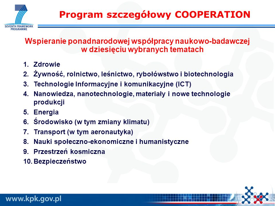 socio-economics and the humanities health food, agriculture and biotechnology environment and climate change nanosciences and nanotechnologies, materials and new production technologies information and communication technologies nuclear fission and radiation protection* energy transport (including aeronautics) space security fusion energy* *EURATOM Cooperation – Collaborative research more competition more cooperation