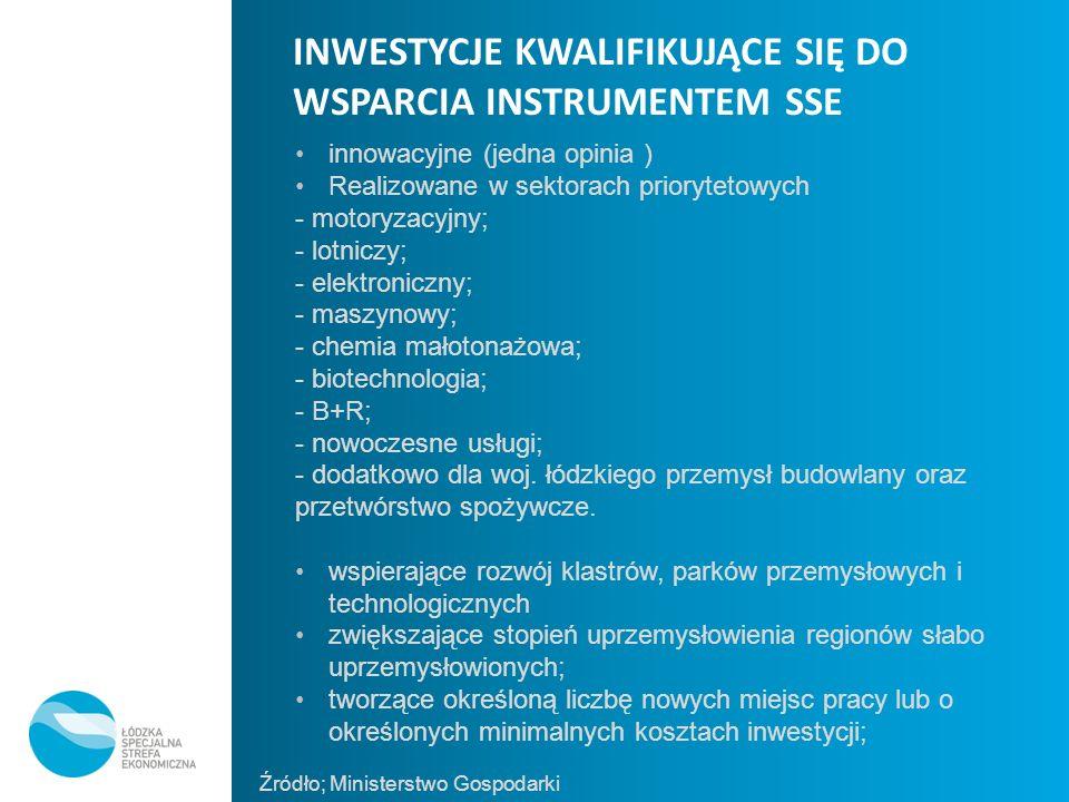 INWESTYCJE KWALIFIKUJĄCE SIĘ DO WSPARCIA INSTRUMENTEM SSE innowacyjne (jedna opinia ) Realizowane w sektorach priorytetowych - motoryzacyjny; - lotnic